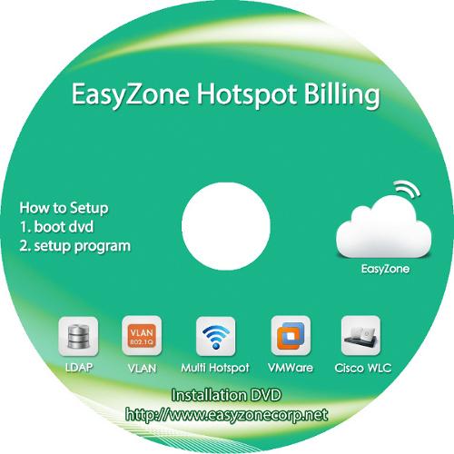 easyzone hotspot